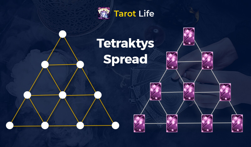 List of different types of tarot card spreads