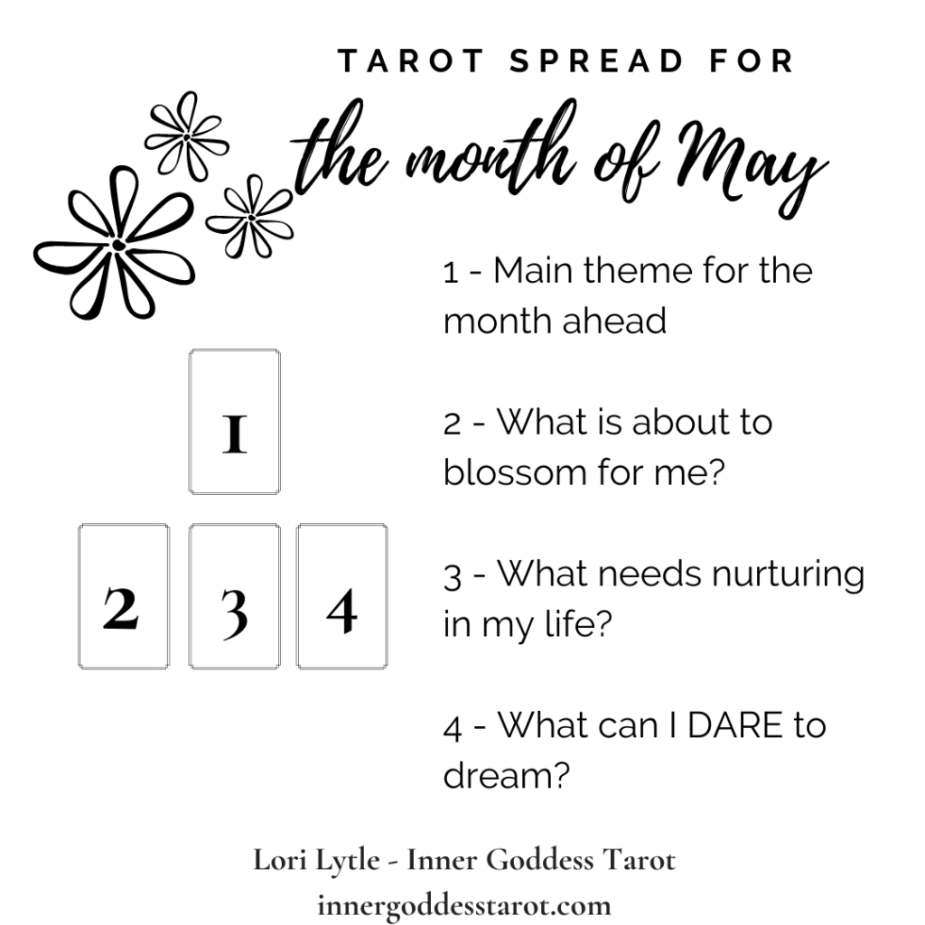 Time to Blossom: A Tarot Spread for May