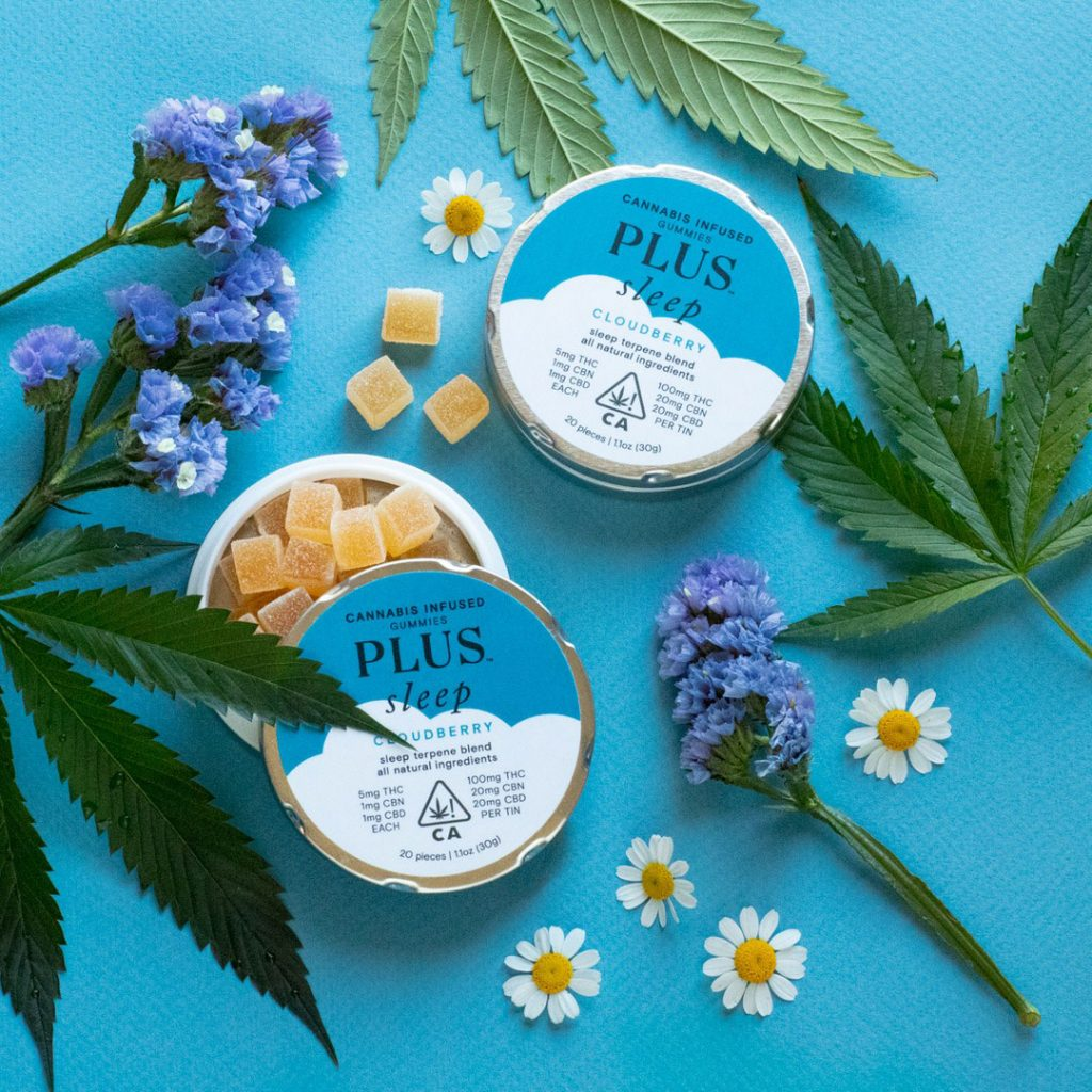 Edibles Maker Plus Products Positions for Growing California…