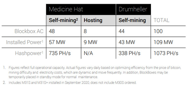 How to Buy Hut 8 Mining Stock, Step by Step (with Screenshots)